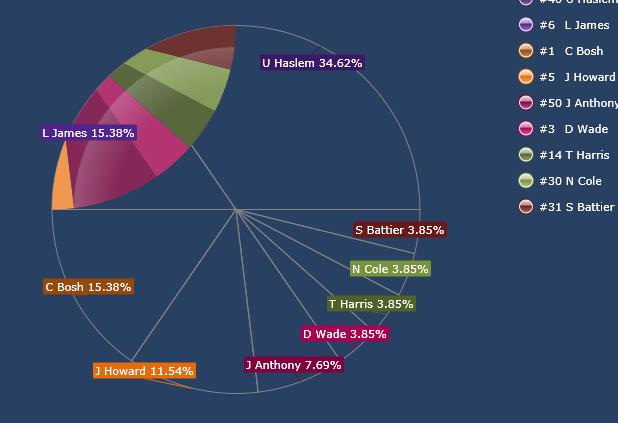 Download Mvc Telerik Pie Chart Examples Korsnapenrichad44 Blogcu