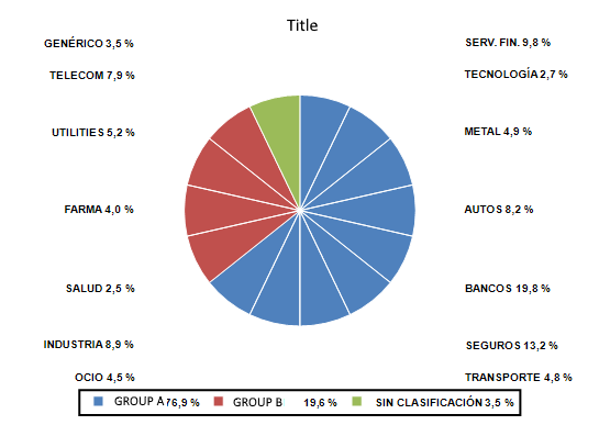 19 Unique Angularjs Pie Chart Example