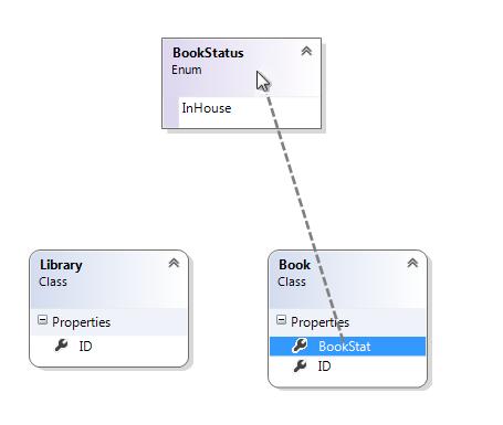 Build Custom Class Designer with Diagram Editor - Diagram - UI for ...