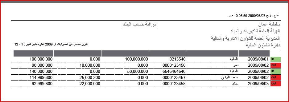 Export to PDF (Arabic / Persian Language) problem in