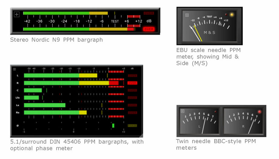 Digital Vu Meter : Vu meter gauges ui for wpf forum