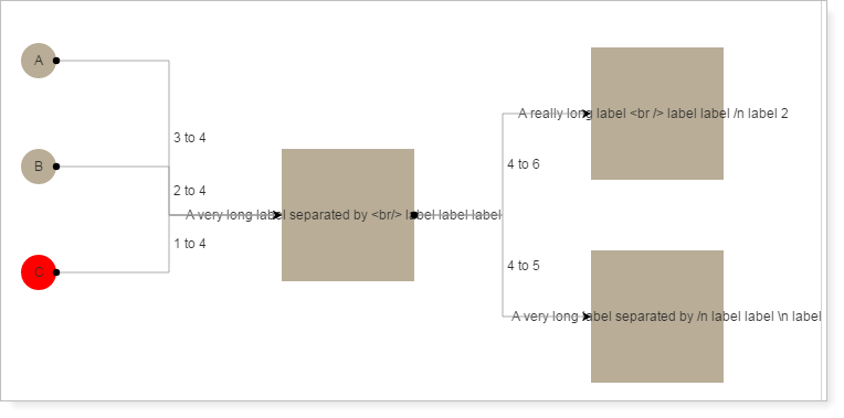 Kendo Diagram - wrapping labels and individual shape color