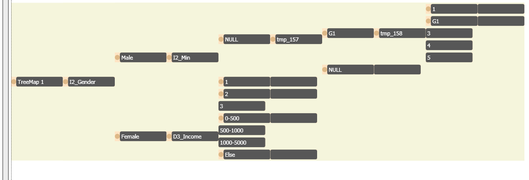 Tree lines control template treeview ui for wpf forum picture 1g maxwellsz