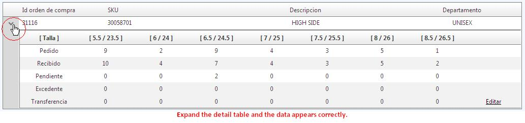 Problems with relationship between master table and detail table  in