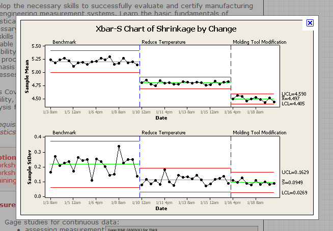 spc chart: Spc chart chart ui for silverlight forum