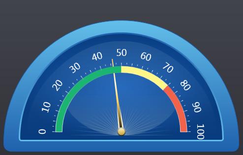 Radial gauge background stretch problem in UI for WPF Gauges