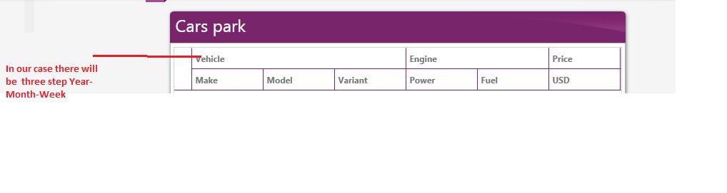 RadGridView Banded Column Header in UI for WPF GridView - Telerik Forums