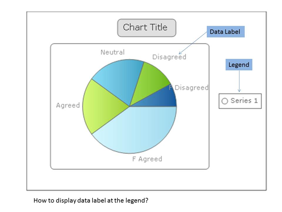 Display Data Item on Pie Chart Legend - Reporting - Reporting Forum
