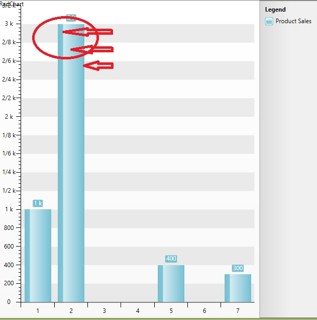 Remove Extra Color In Bar Series Chart Ui For Wpf Forum