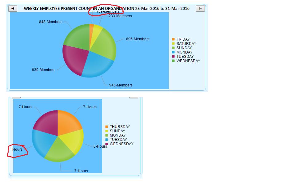Hiding Labels On Pie Chart Htmlchart Ui For Asp Ajax Forum