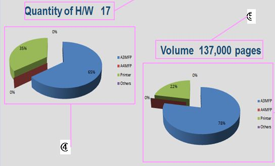 Create 3d Pie Chart Reporting Reporting Forum