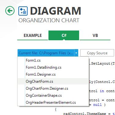 Creating flow diagram programmatically diagram diagramribbonbar orgchartcodeg ccuart Images