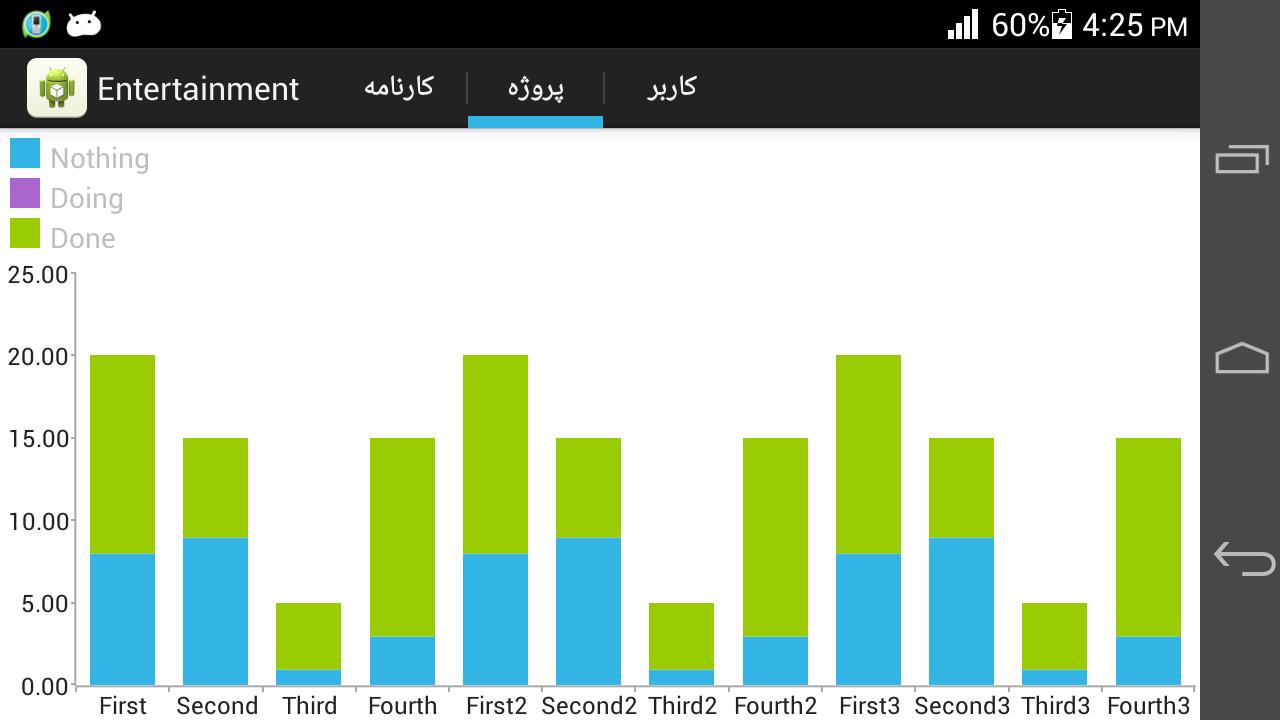 Adding chart in scroll view general discussion ui for android screenshot2014 06 11 16 26 011g nvjuhfo Gallery