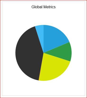 Radhtmlchart Pie Chart Colors Donut Chart Radhtmlchart For Asp Net