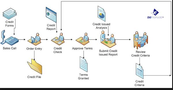 work flow chart - offplay.khafre.us