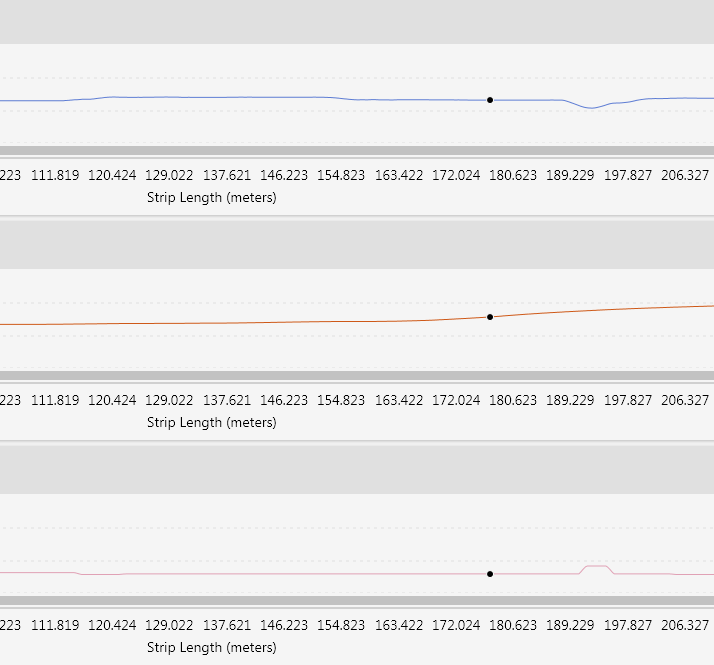 Chartview Zooming With Synced Trackballs Issue In UI For