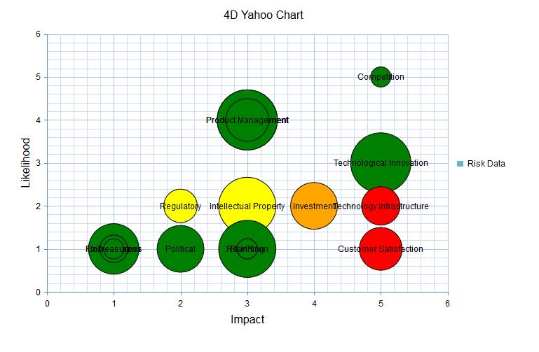 Series labels overlap on bubble chart htmlchart ui for asp captureg ccuart Choice Image