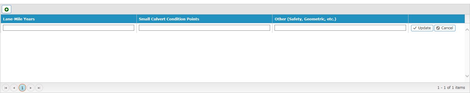 Kendo Grid Inline Edit Mode in UI for ASP NET MVC Grid