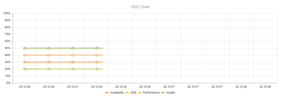 redraw in real time  in Kendo UI for jQuery Charts - Telerik