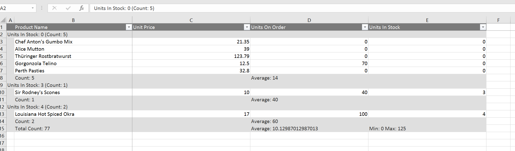 Export excel aggregate cell misalignment in Kendo UI for