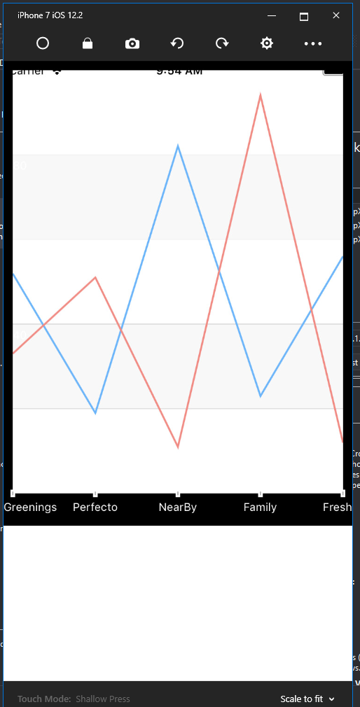 Line chart does not respond to background color in Xamarin Forms