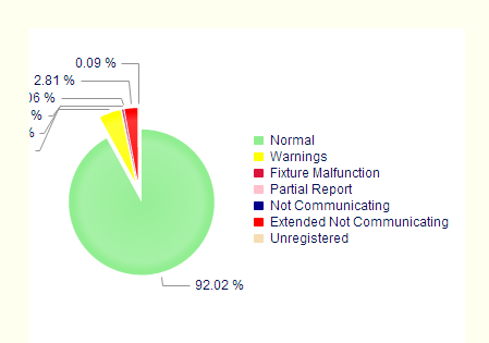 Htmlchart Pie Chart Labels Clipped In Chrome Htmlchart Ui For