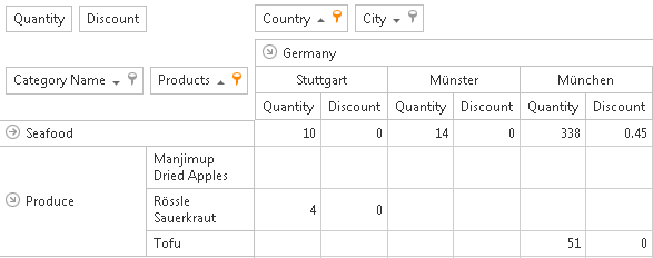 Sort rows and columns by values in Kendo UI for jQuery