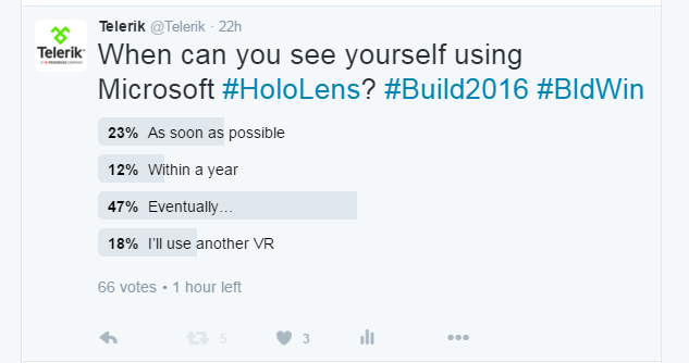 When will you use to Microsoft HoloLens-Poll