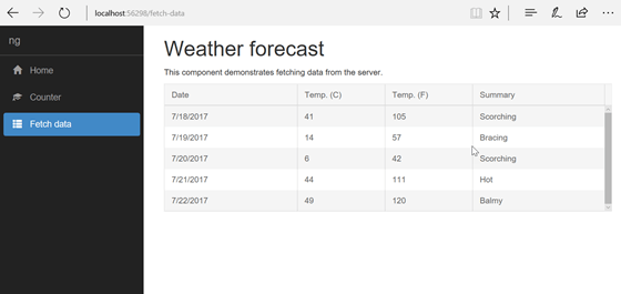 Weather forecast Kendo UI Grid