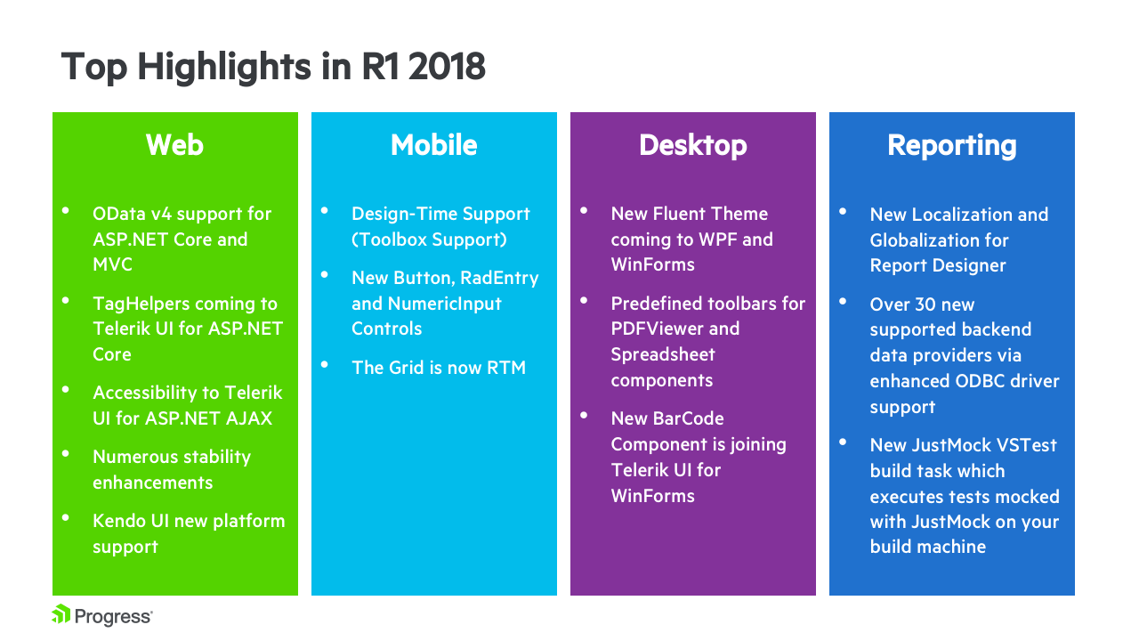 Top Highlights in R1 2018