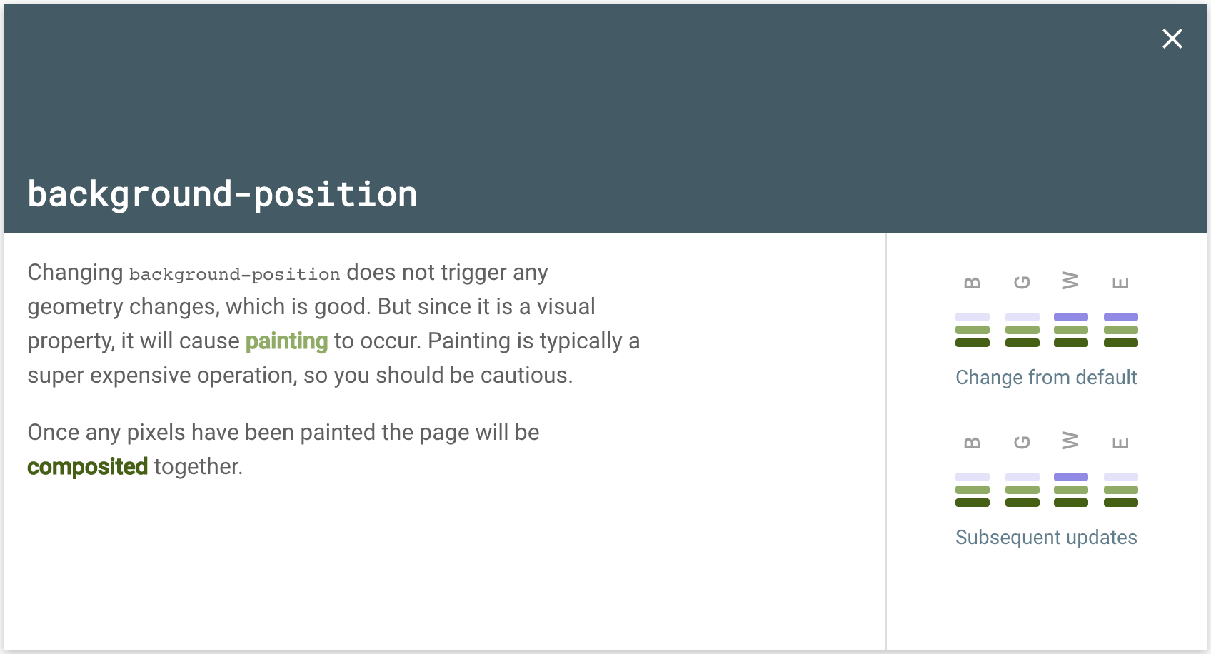 screenshot of site explaining why background positioning is not an optimal choice to use when animating