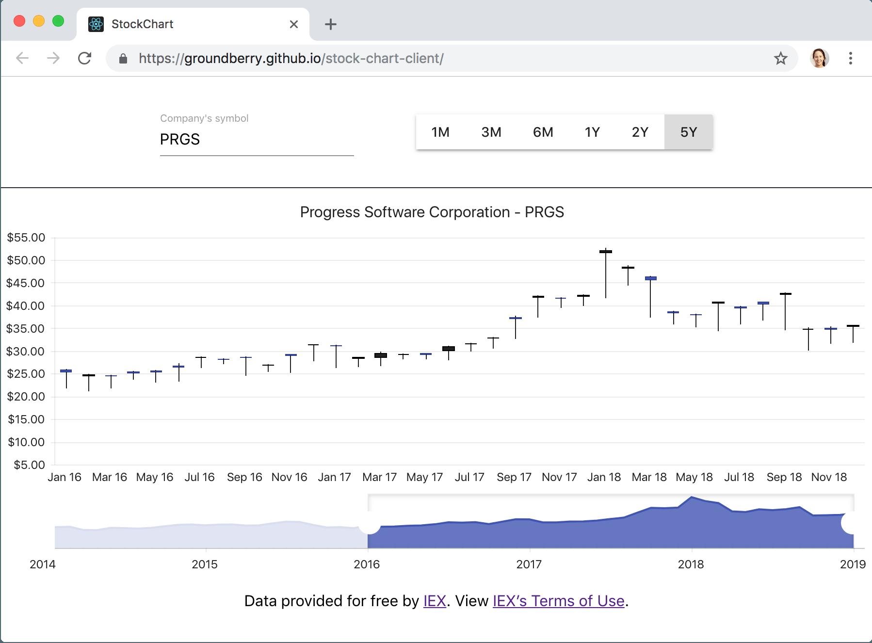 Stock chart app
