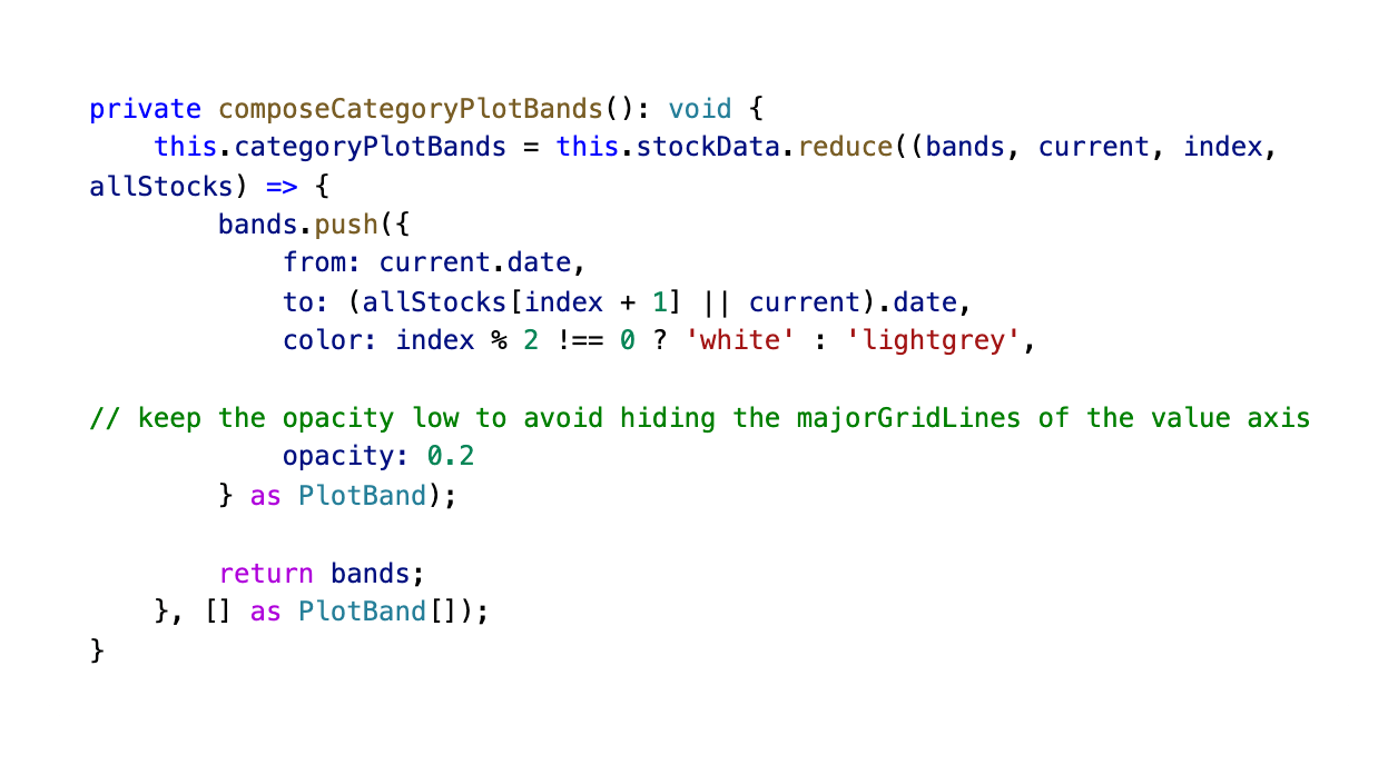 plotbands functionality
