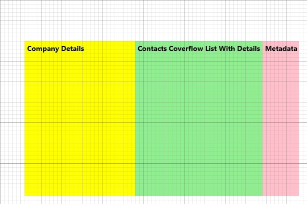 Company contacts grid