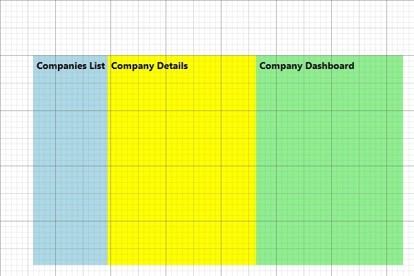 Company overview grid
