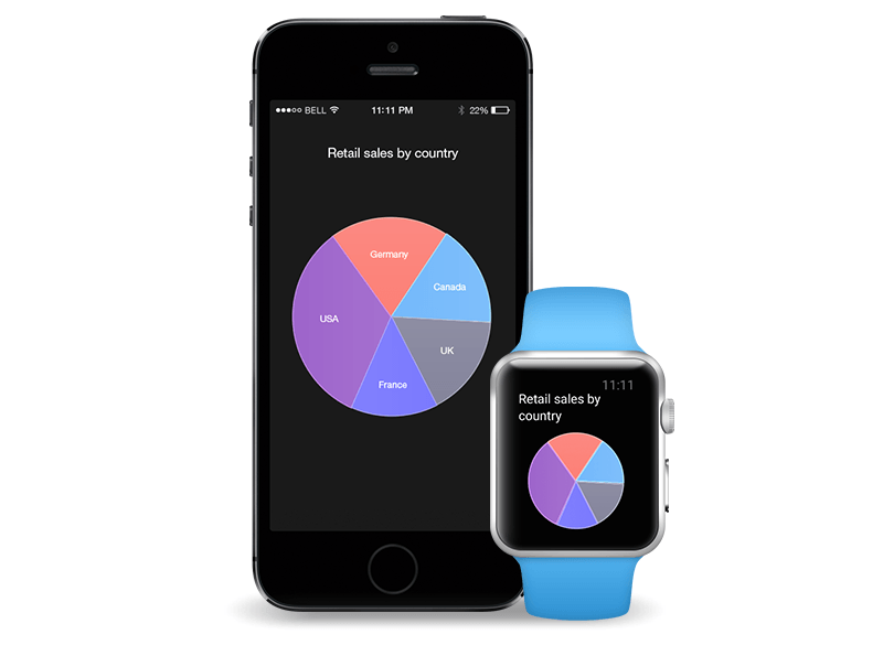 AppleWatch-CoreData
