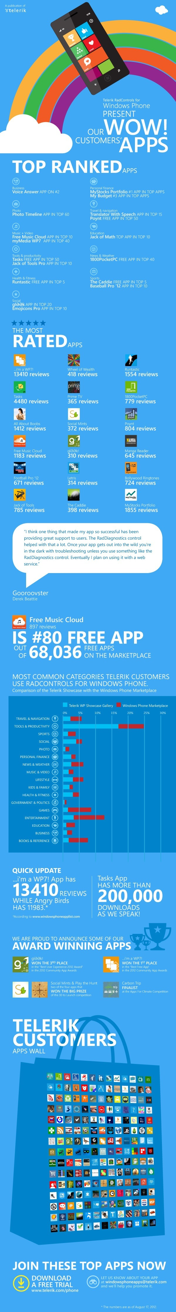 Windows Phone Apps that Rule the Marketplace Infographic