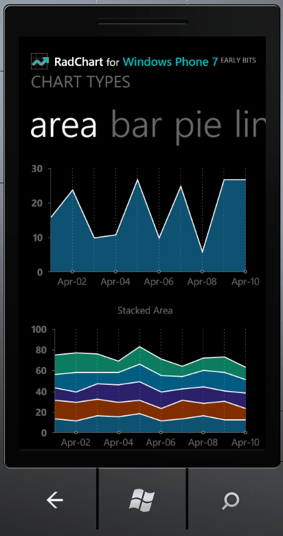 Area Chart for WP7