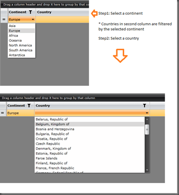 Cascading ComboBoxes Selection in RadGridView for Silverligh
