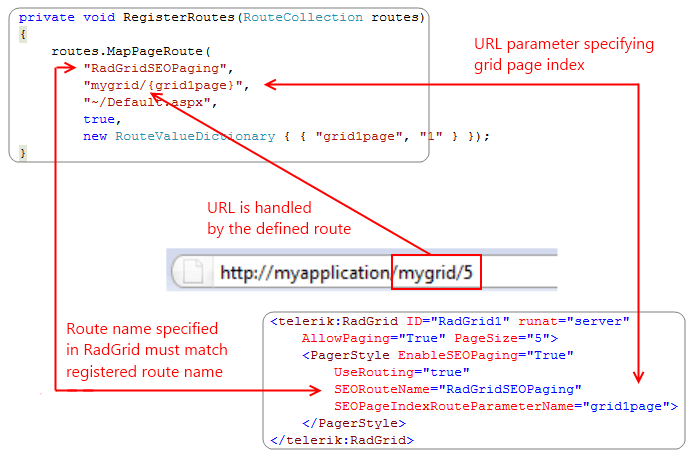 Setting up URL Routing support for RadGrid for ASP.NET AJAX