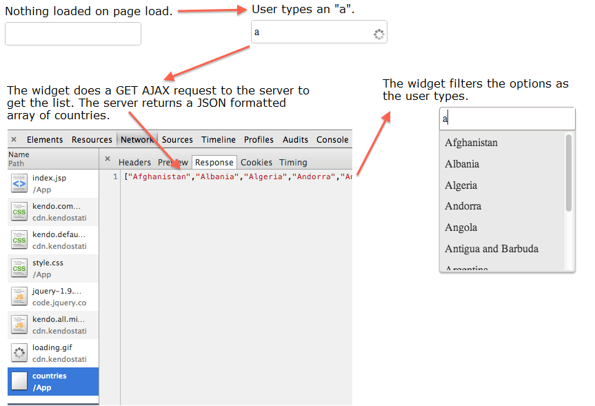 Flow of a server backed autocomplete