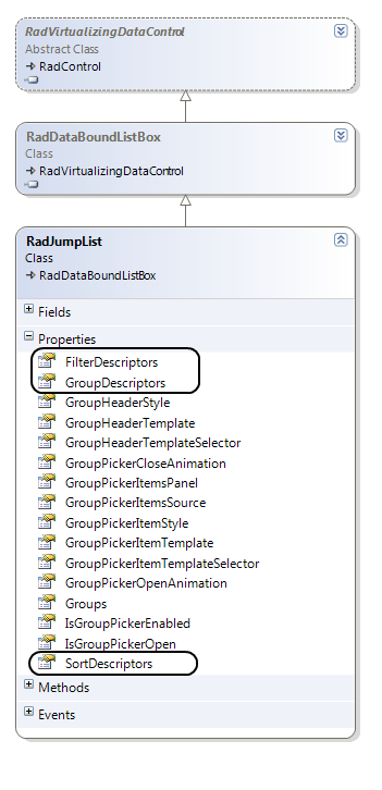 RadJumpList for WindowsPhone Class Diagram