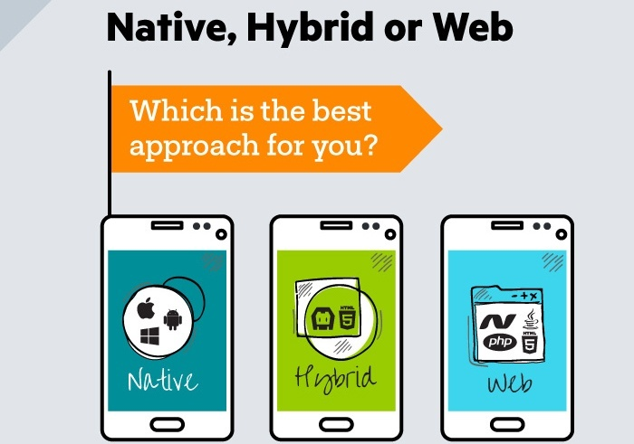 native-hybrid-web-mobile-app-development