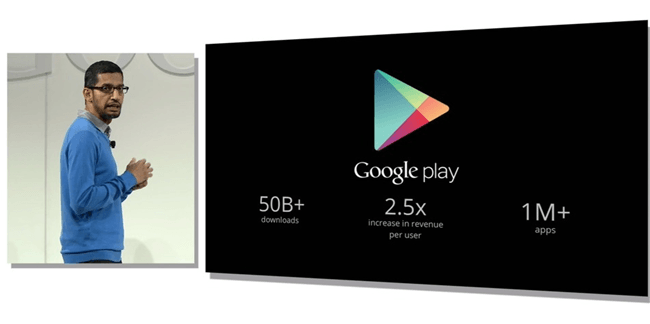 Sundar Pichai announcing that the Google Play store has over 1 million apps