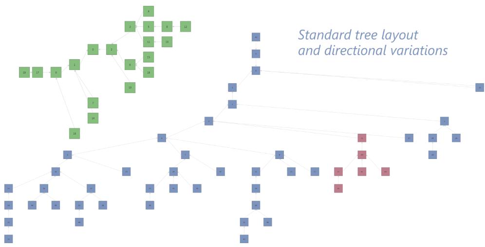 RadDiagram Q2.2012 Roadmap