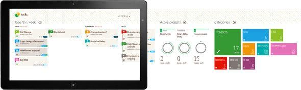 Tasks hub page for Windows 8