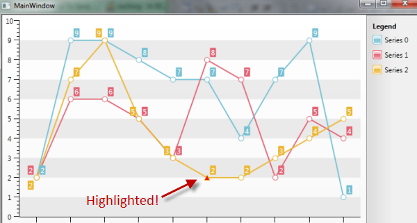 Highlight Chart WPF