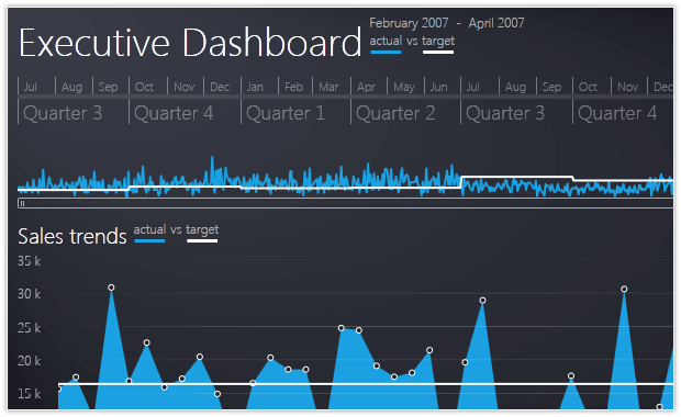WPF Executive Dashboard Sample App
