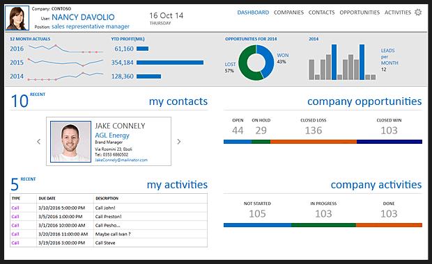 Smart Client - Composite UI Application Block