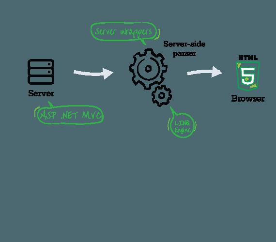 asp net mvc controls  html5 and jquery widgets for asp net mvc